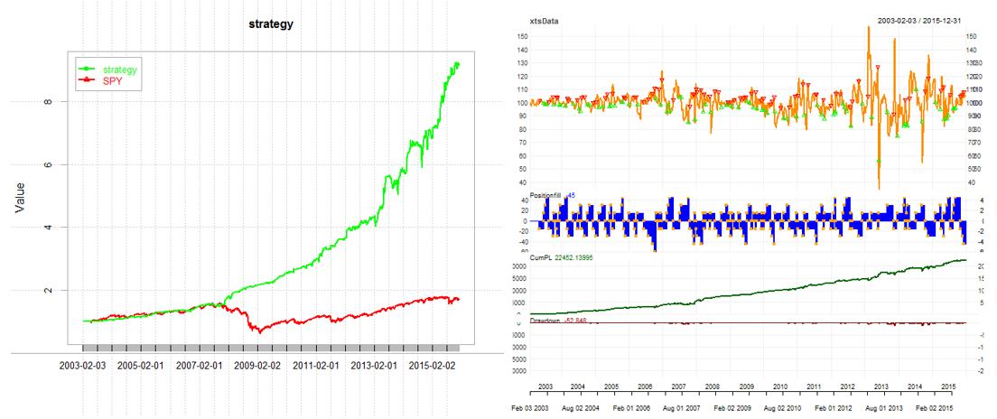 machine trading ernest chan pdf