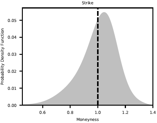 Density_Function